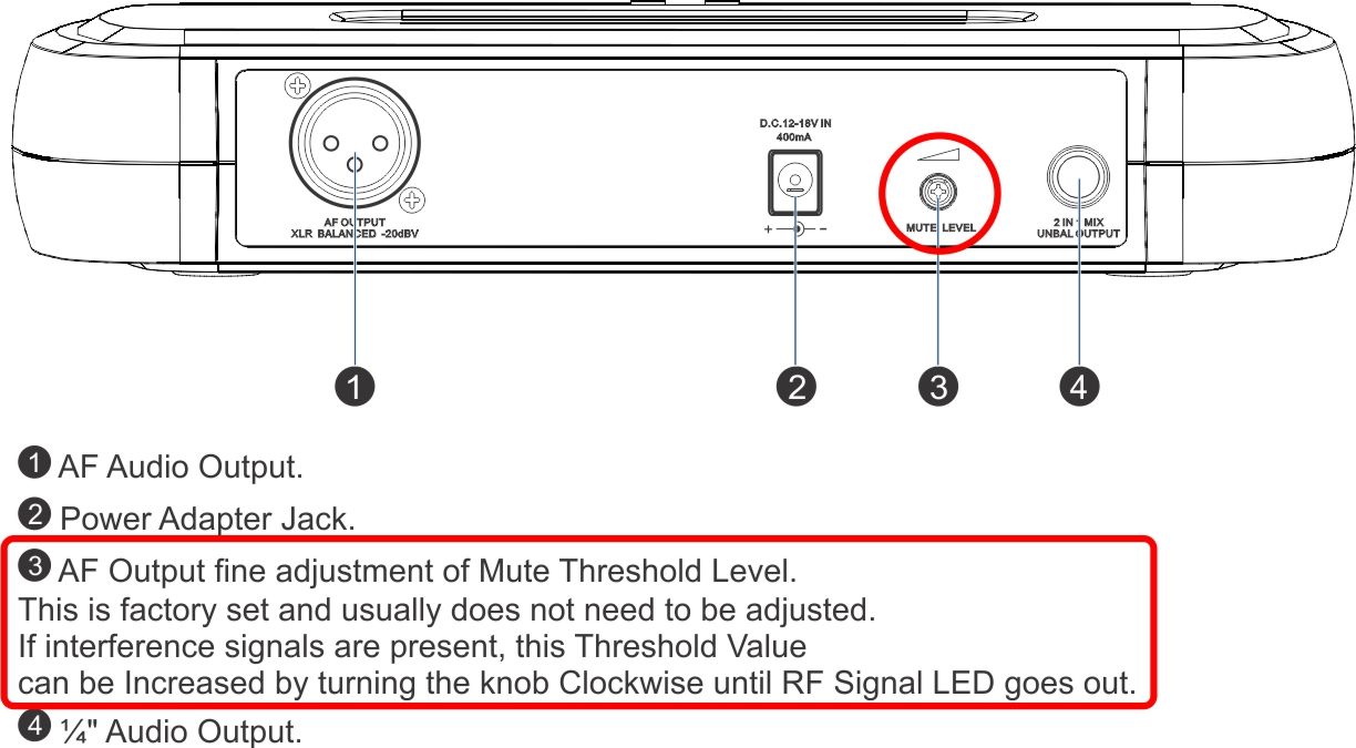 Faq Galaxy Audio Checkmate Light Box Wiring Diagram Ecm Squelch