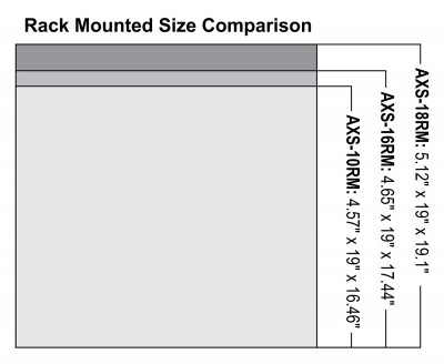 Rack Mounted Size Comparison