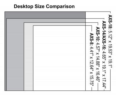 Desktop Size Comparison