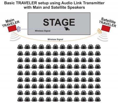 Traveler Audio Link Transmitter Diagram