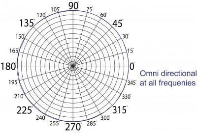 FM-CO13