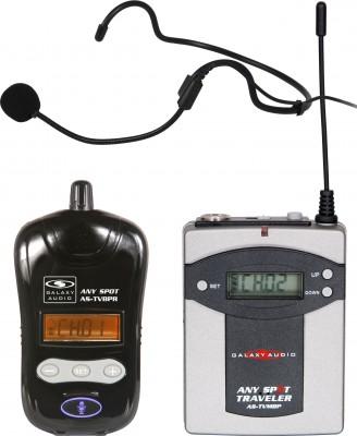 Camera Kit CK-SBPR Headset Kit