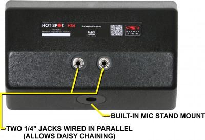 HS4 Passive Hot Spot PA Monitor