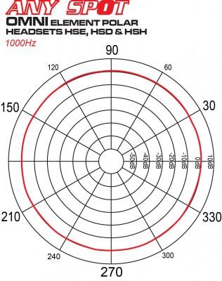 headset mic polar