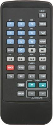 RM-CDU Remote