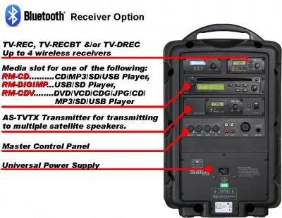 TV8 PA system module
